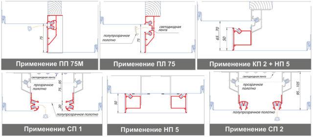 Способы применения профилей для создания двухуровневых конструкций