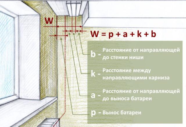 Расчет оптимальной ширины ниши