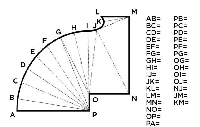 Криволинейные формы