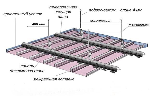 Схема установки реечного потолка