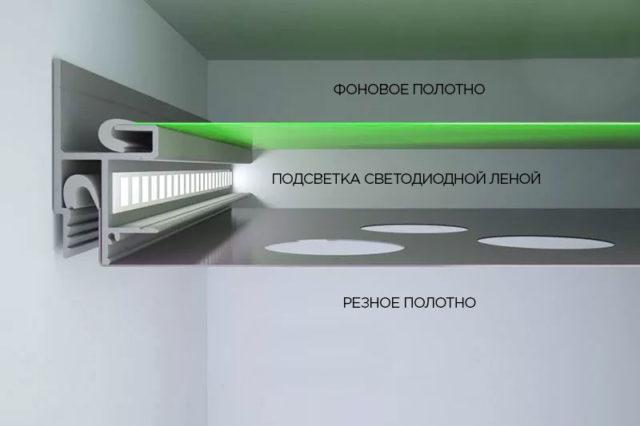 Конструкция резного потолка