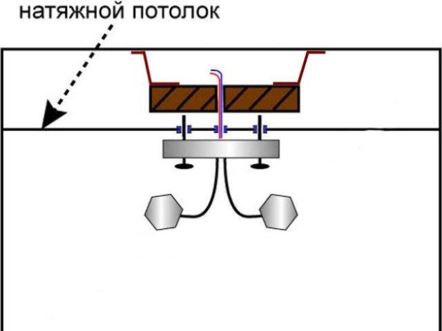 Схема крепления люстры к планке