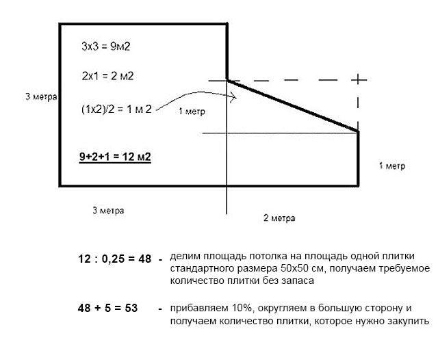 Расчет количества потолочной плитки