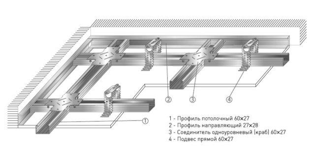 Схема устройства каркаса для подвесного потолка
