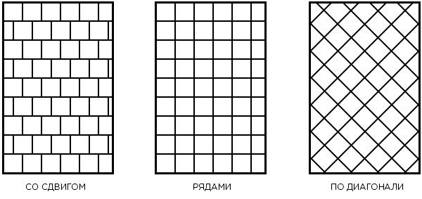 Схемы раскладки потолочной плитки