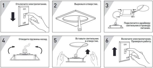 Инструкция по установке точечного светильника в подвесной потолок