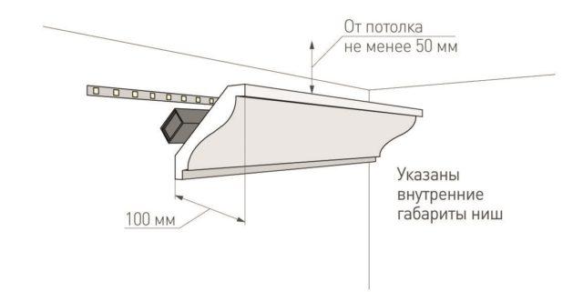 Расстояние до потолка