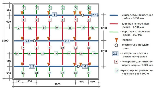 Схема элементов подвесного потолка